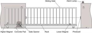 Sliding Gate-2