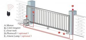 Sliding Gate-4