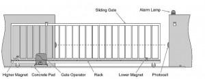 Sliding Gate-5